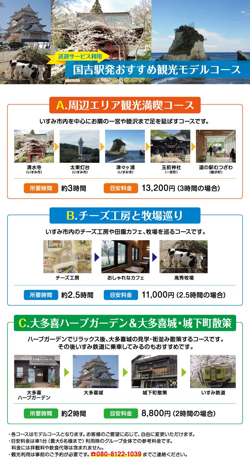 送迎サービス利用 国吉駅発 観光モデルコース